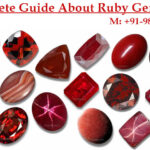 Know-About-Ruby-Gemstone